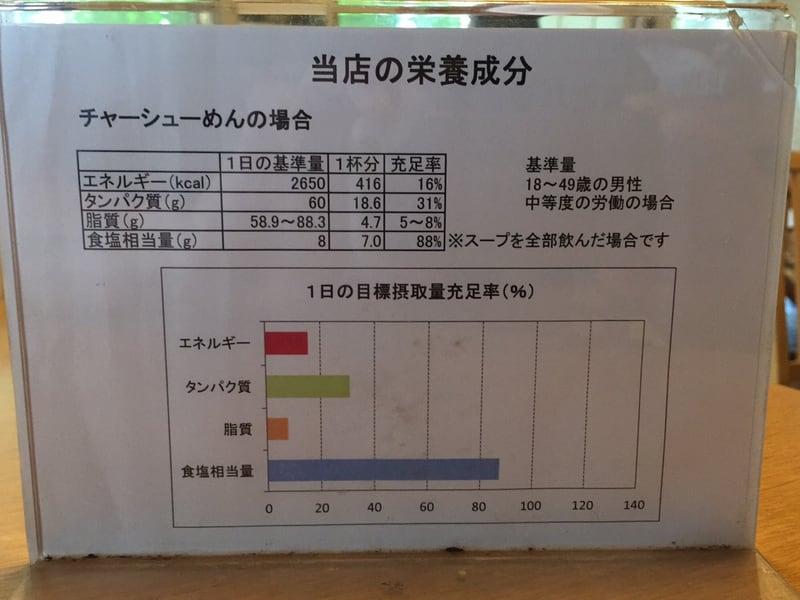 丸竹食堂 秋田県横手市十文字町 成分表示 カロリー