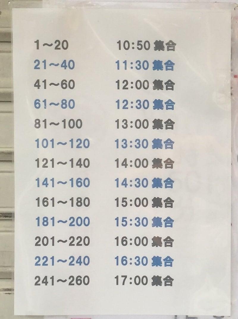 らぁ麺屋 飯田商店 神奈川県足柄下郡湯河原町 整理券 案内時間