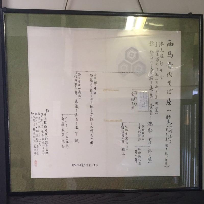 弥助そばや 秋田県雄勝郡羽後町 店内掲示物