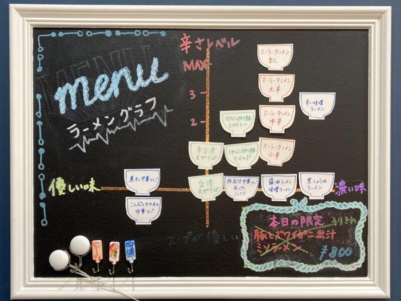 自家製麺 麺や二代目 夜来香 イエライシャン 秋田県秋田市下新城中野 メニュー ラーメングラフ